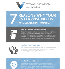 Top 7 Reasons Why Your Enterprise Needs Wholesale SIP Trunking Infographic